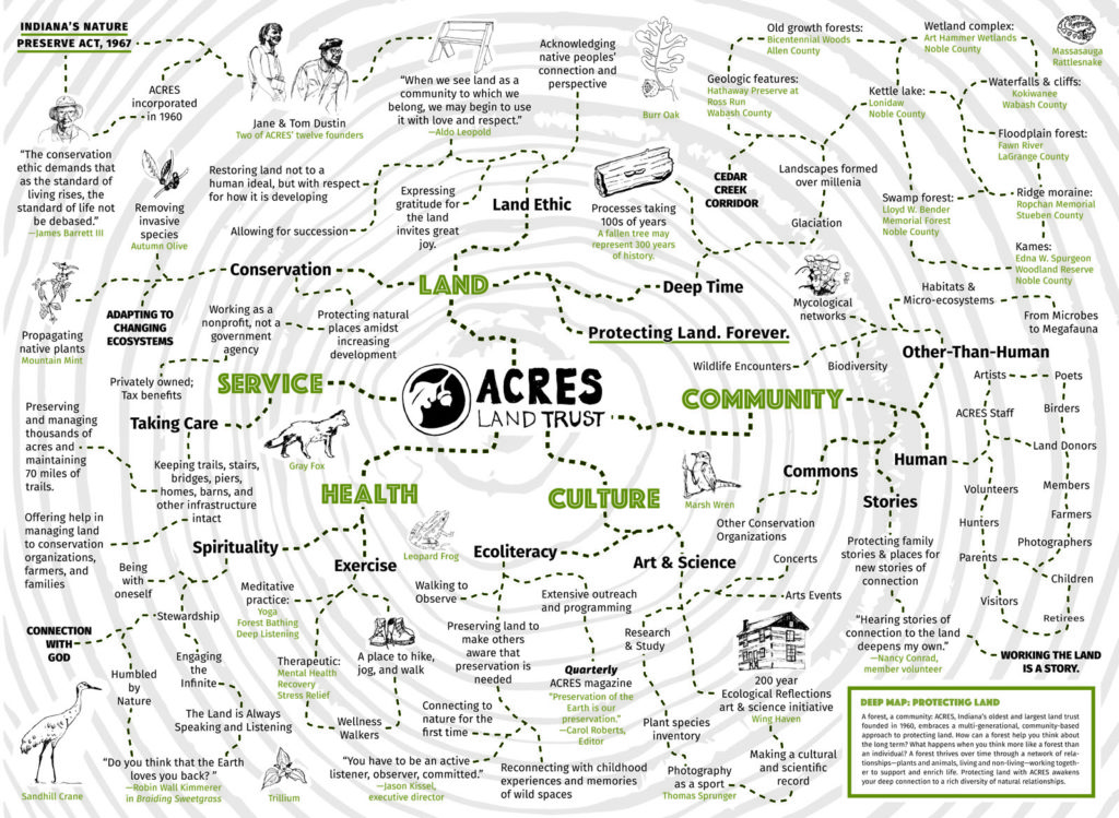ACRES Deep Map | Let's Re-make on